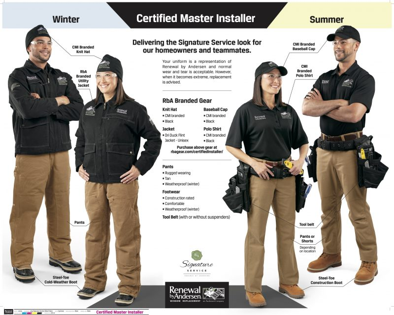 Signature Service Roles 28x22 Certified Master Installer
